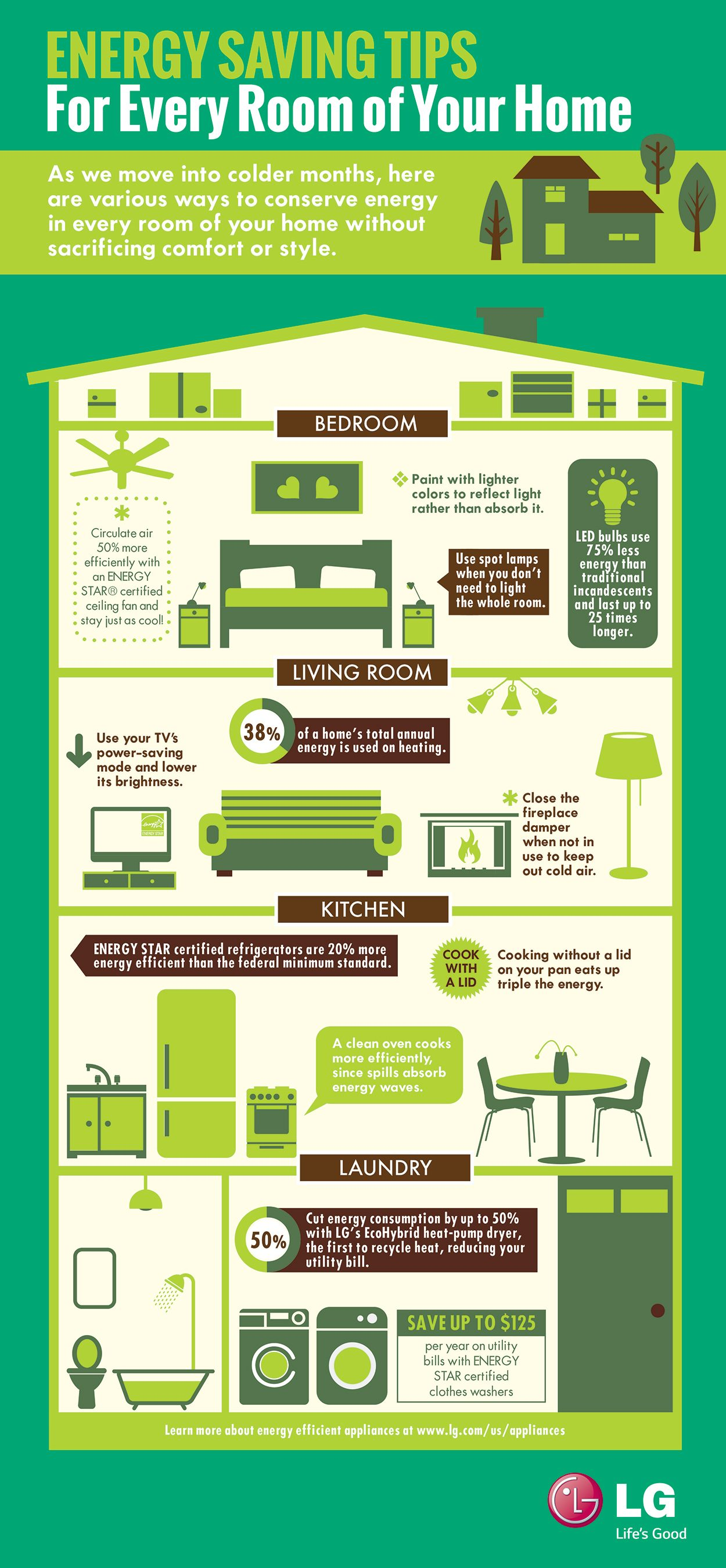 LG Energy Saving Tips Infographic by DreamBig Creative Minneapolis, MN