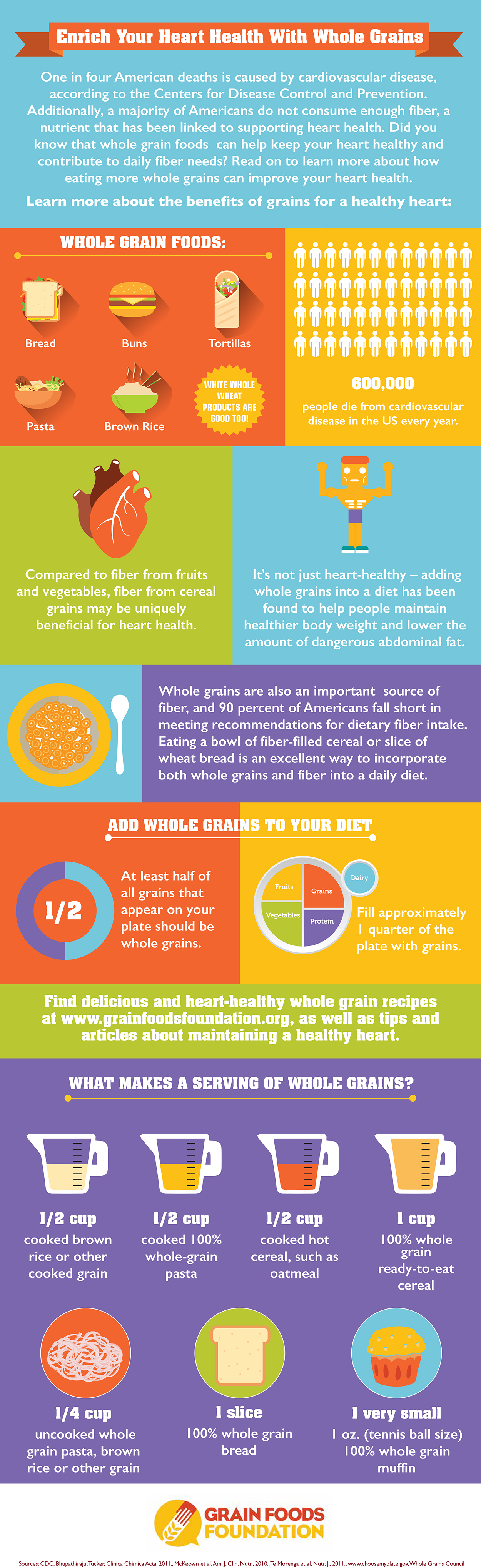 Grain Foods Foundation Infographics by DreamBig Creative Minneapolis, MN