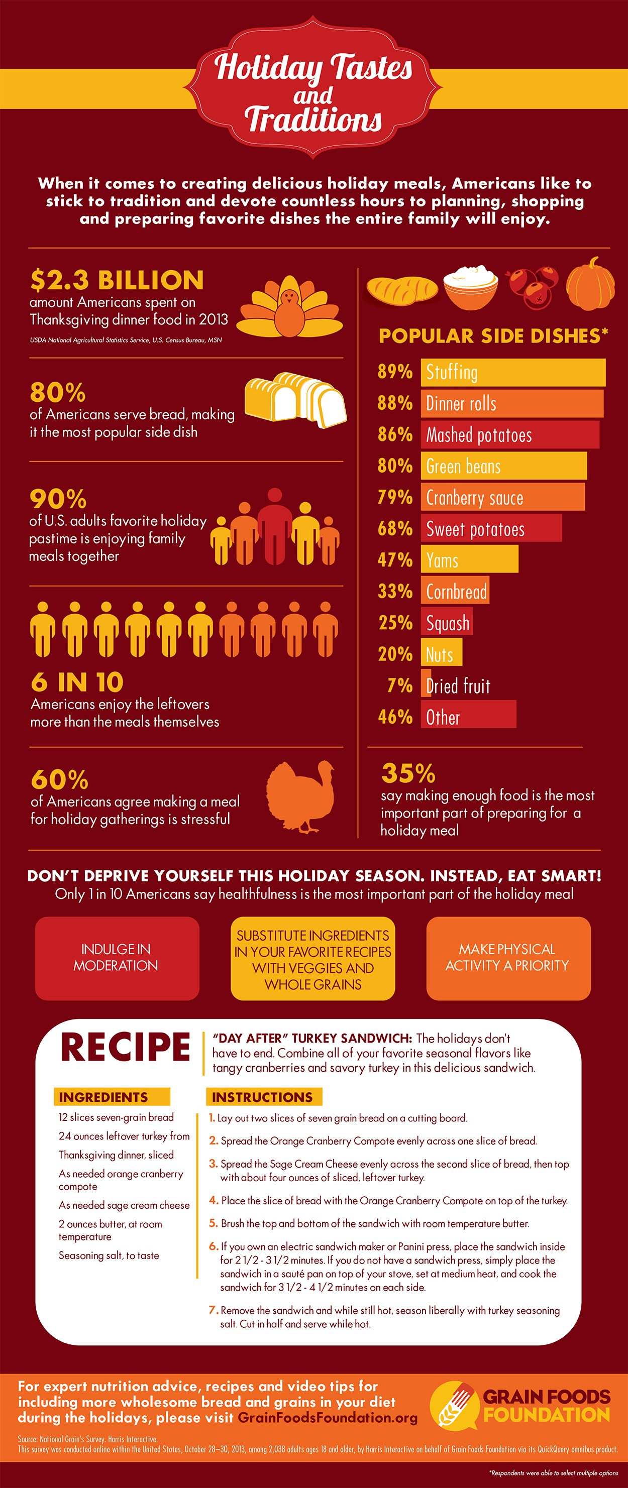 Grain Foods Fondation Infographic Design by DreamBig Creative Minneapolis, MN